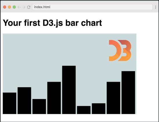 آموزش ساخت نمودار ستونی با استفاده از D3.js