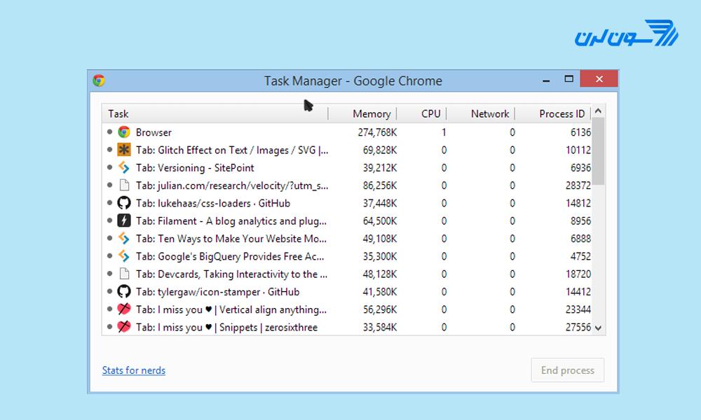 امکان Taskbar در مرورگر کروم