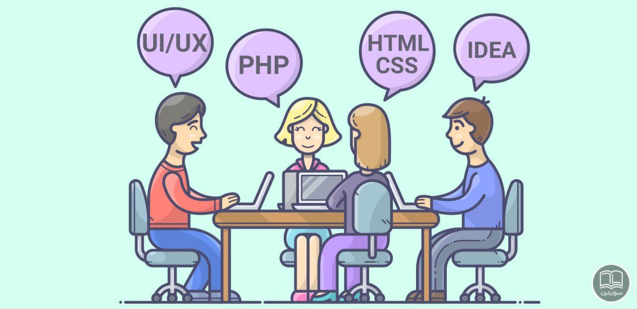 آموزش PHP تیم ورک استخدام برنامه نویسی آموزش طراحی سایت با PHP MVC