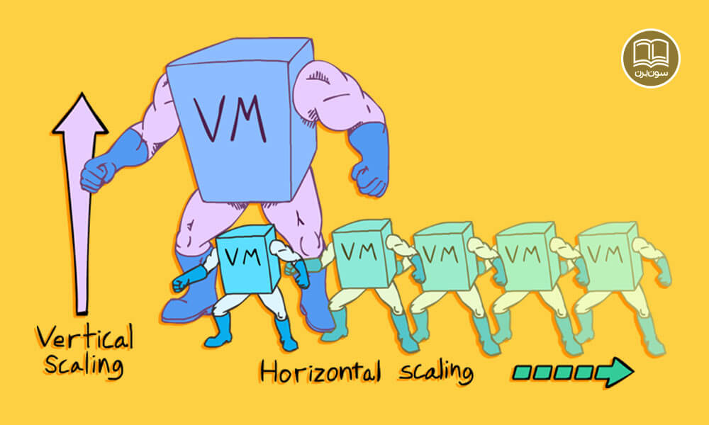 Horizontal Scaling چیست؟