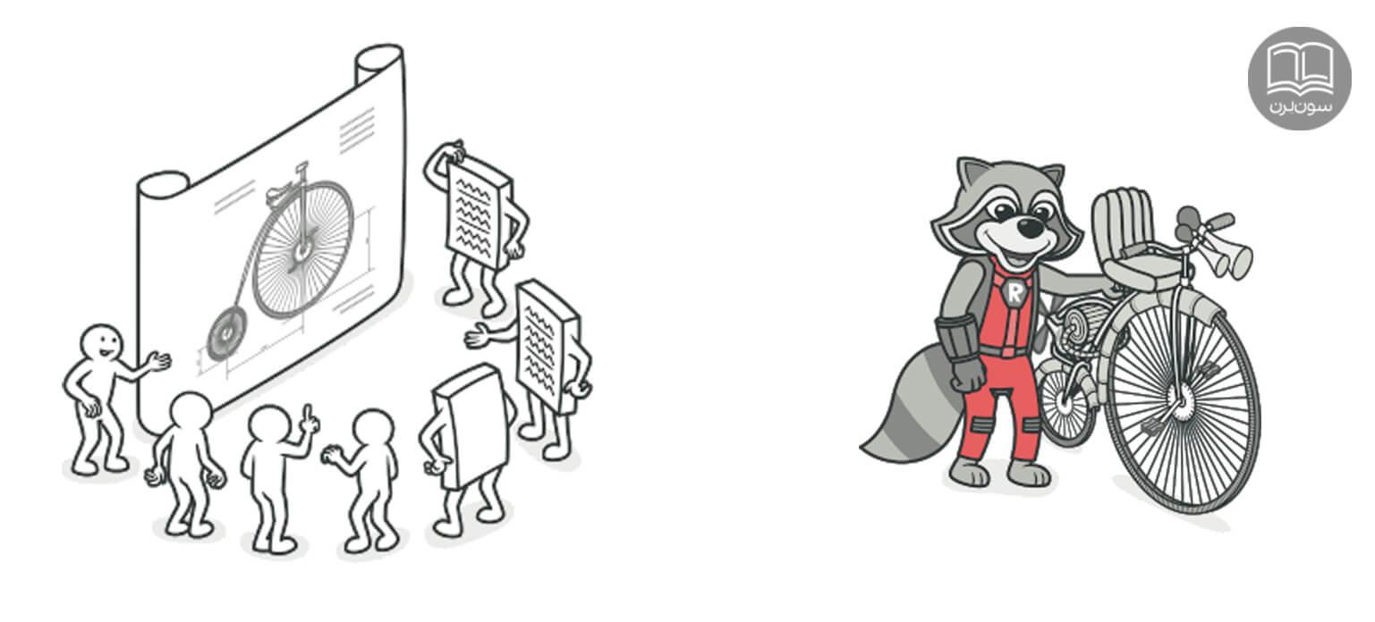 دیزاین پترن چیست : الگوی طراحی یا Design Pattern چیست؟