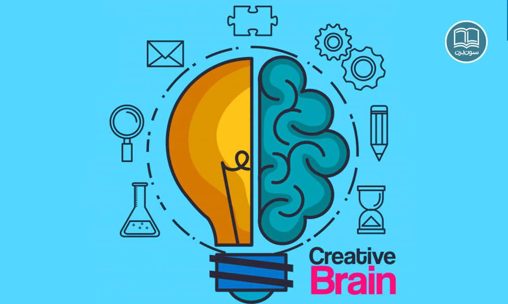 ارزیابی میزان خلاقیت در برنامه نویسی