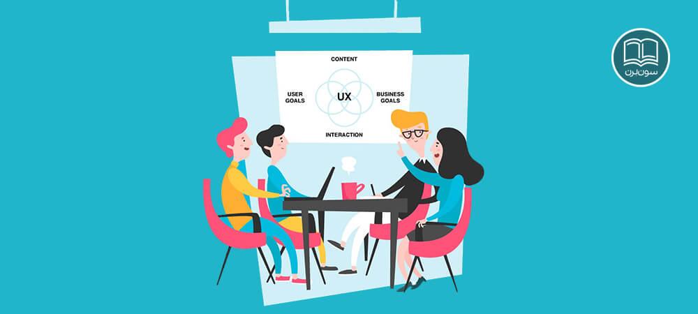 تجربه کاربری محصول