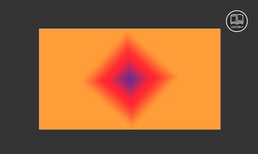 آموزش کادر layer style در فتوشاپ