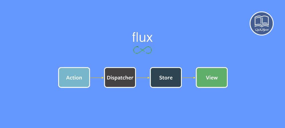 چرخه کار در Flux