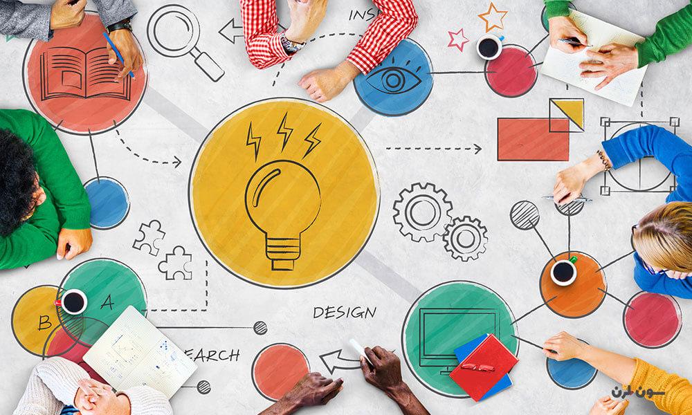استعداد چیست؟ عوامل مهم در کشف استعداد برنامه نویسی
