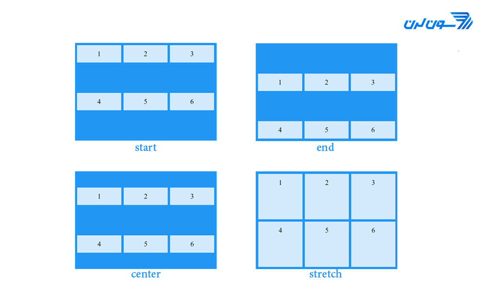 align-items cssgrid - آموزش CSS Grid