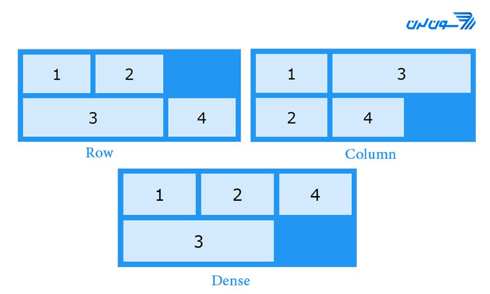 autoflow cssgrid - آموزش CSS Grid