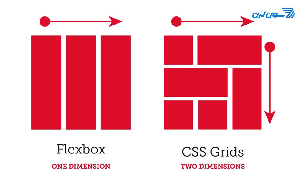 cssgrid-vs-flexbox FlexBox چیست؟