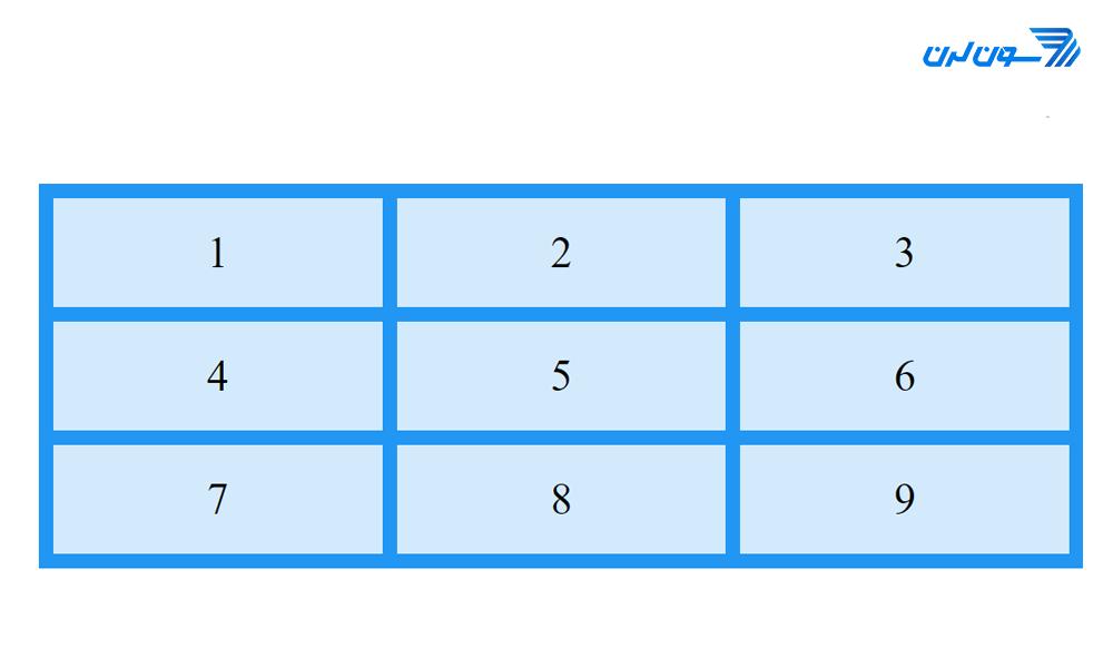 fr in cssgrid - آموزش CSS Grid