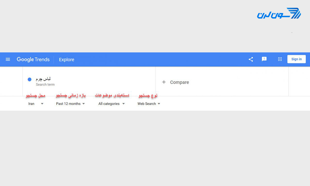 google trends Parameter