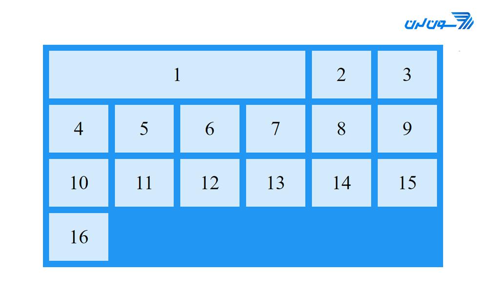 grid span