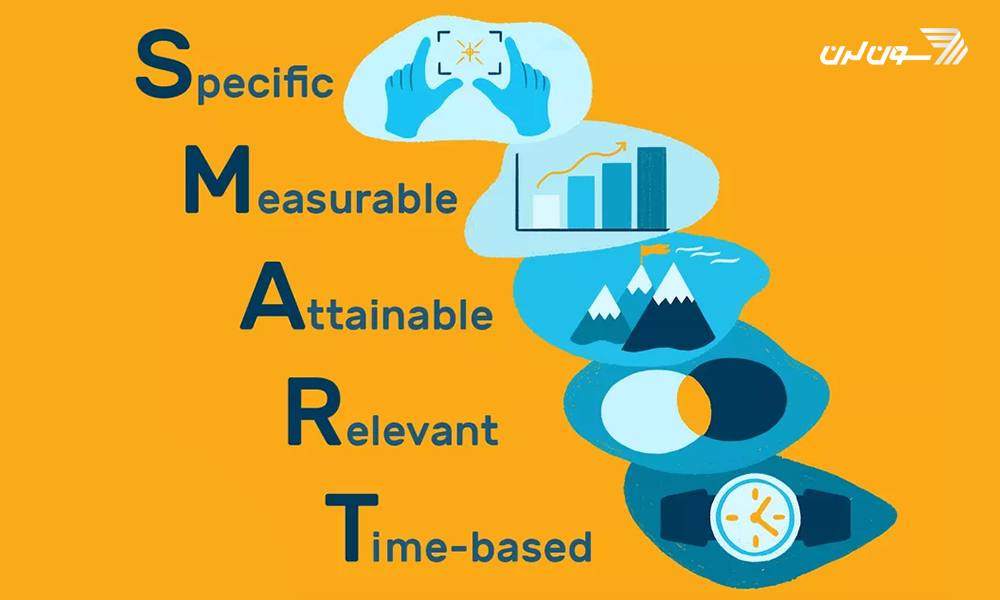 ویژگیهای هدف گذاری smart