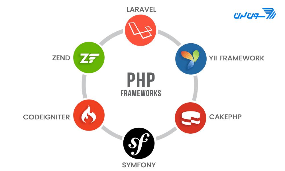 PHP Freamworks فریم ورک لاراول چیست