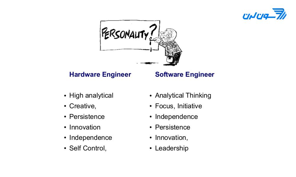 computer engineering 03
