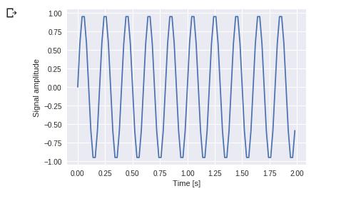 شکل سیگنال سینوسی - SciPy چیست