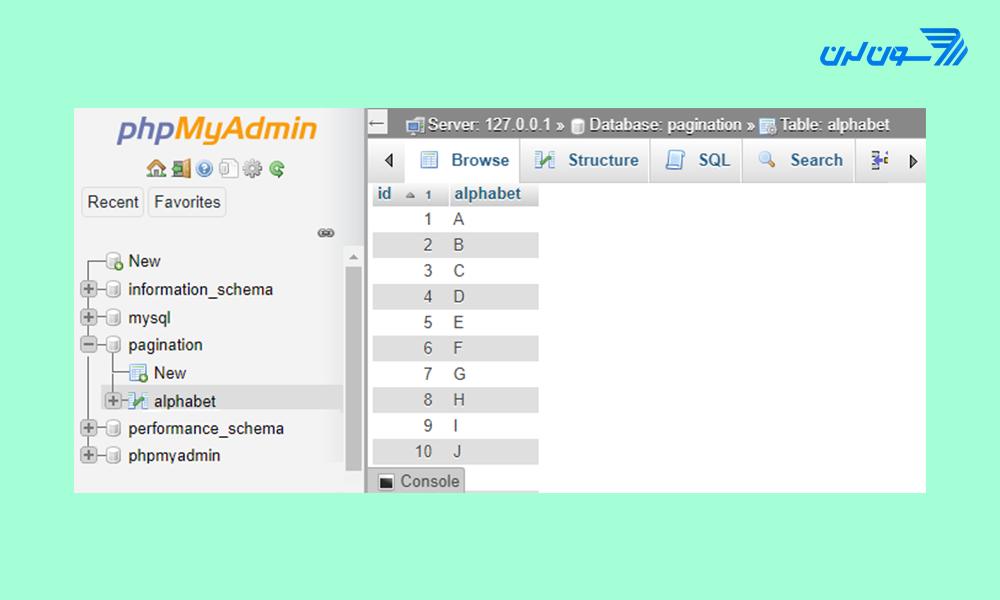 آموزش ساخت صفحه بندی مطالب در php