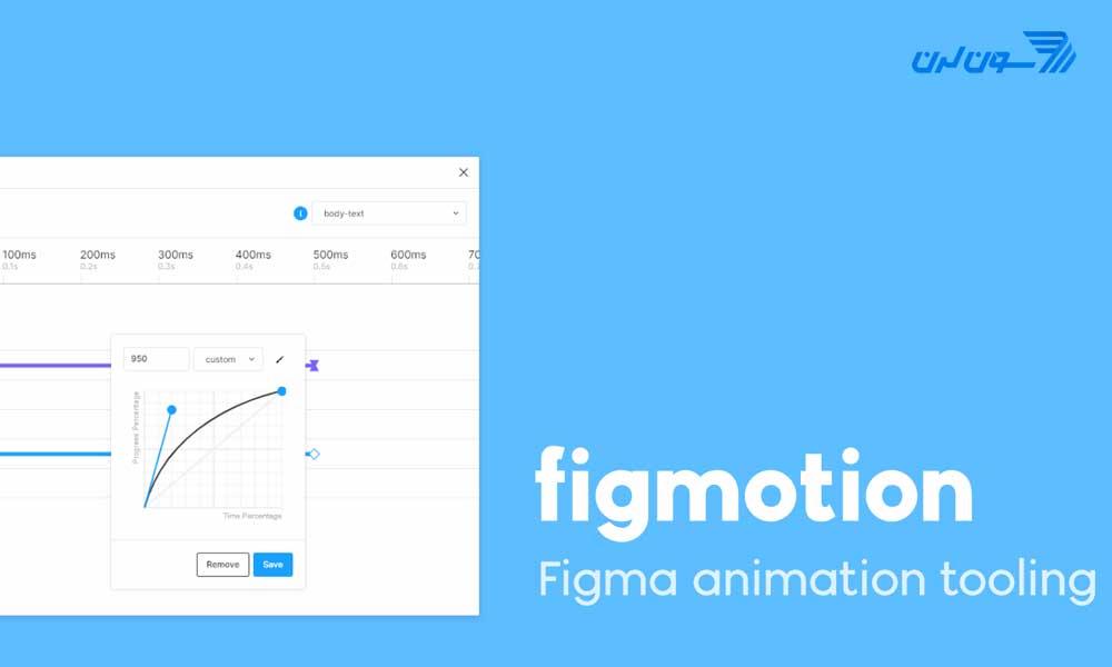 آموزش نرم افزار Figma - پلاگین Figmotion